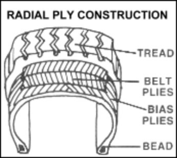 picture of a tire with RADIAL PLY CONSTRUCTION
